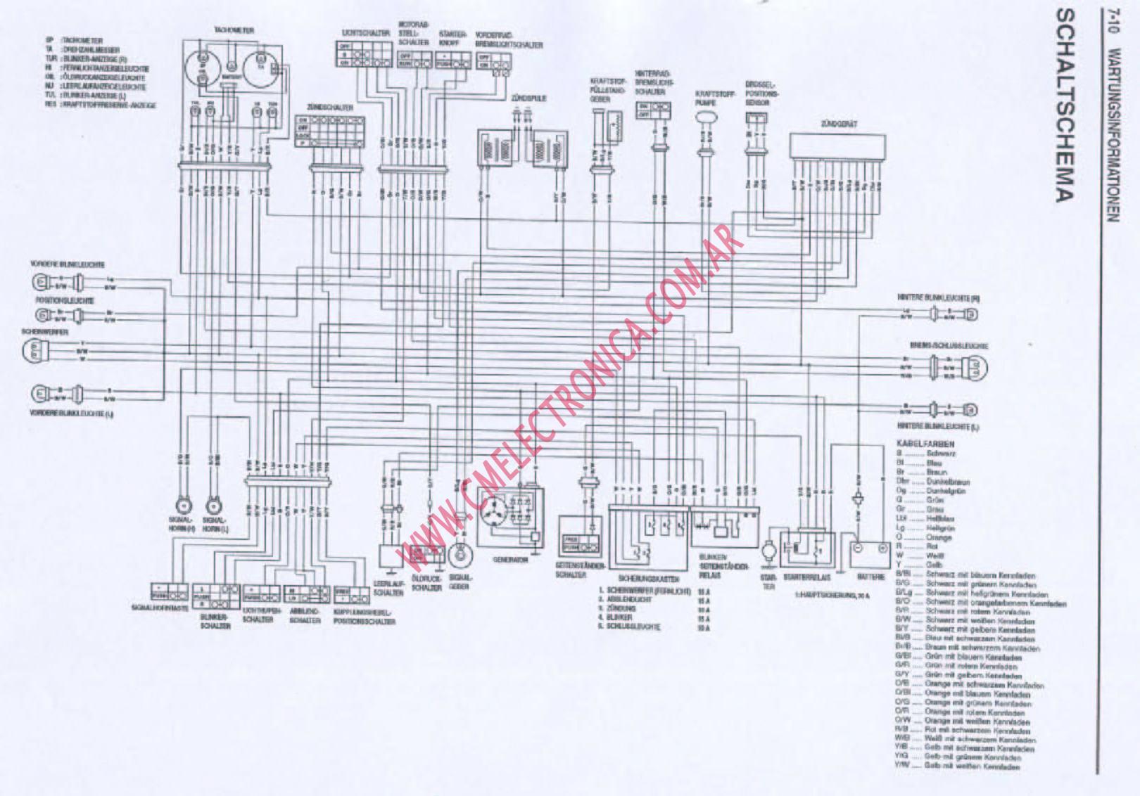 Diagrama Suzuki Gsx