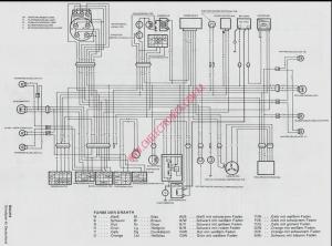Suzuki savage 650  Skrevet af Martin L