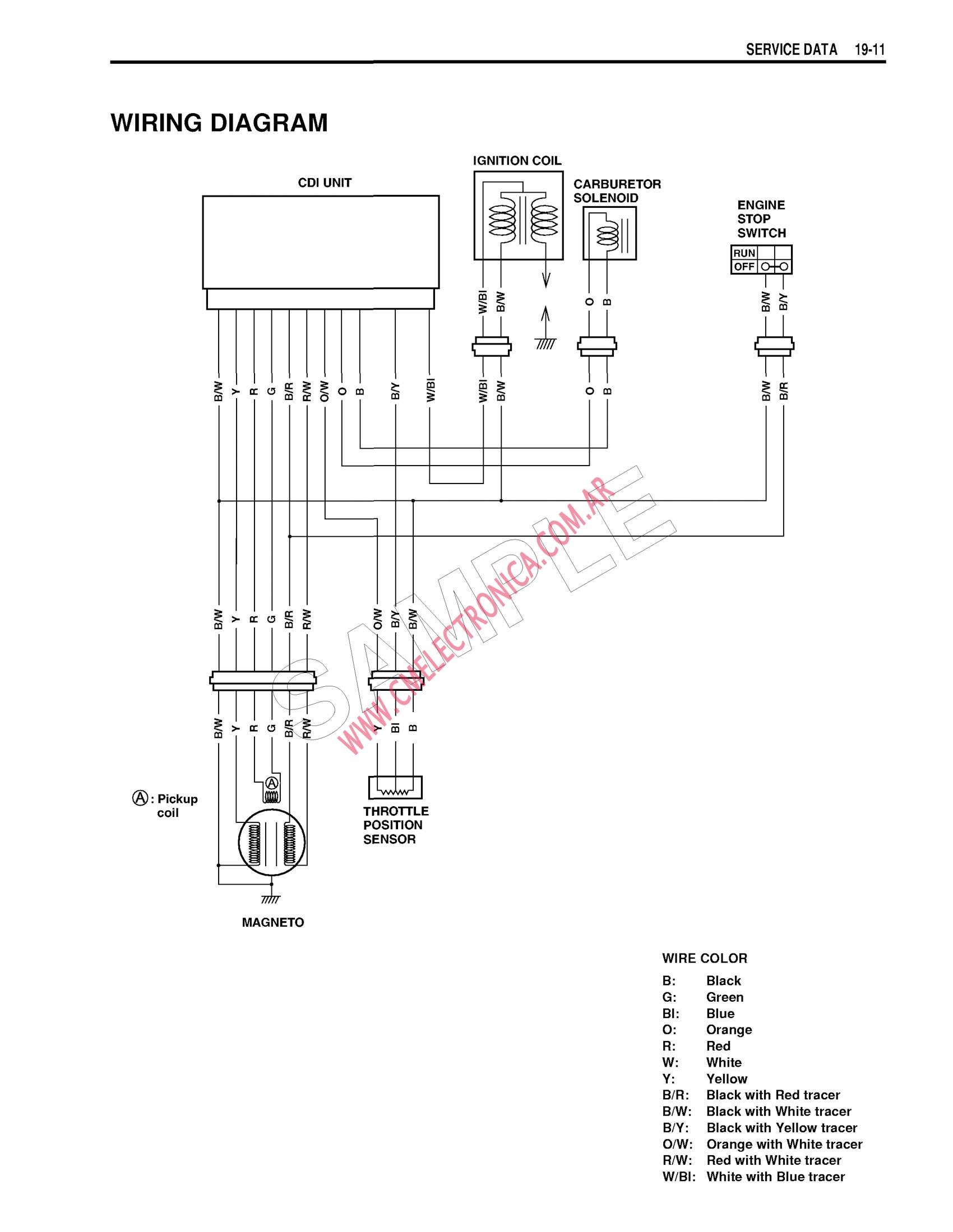 Suzuki Lt250r Wiring Diagram Database