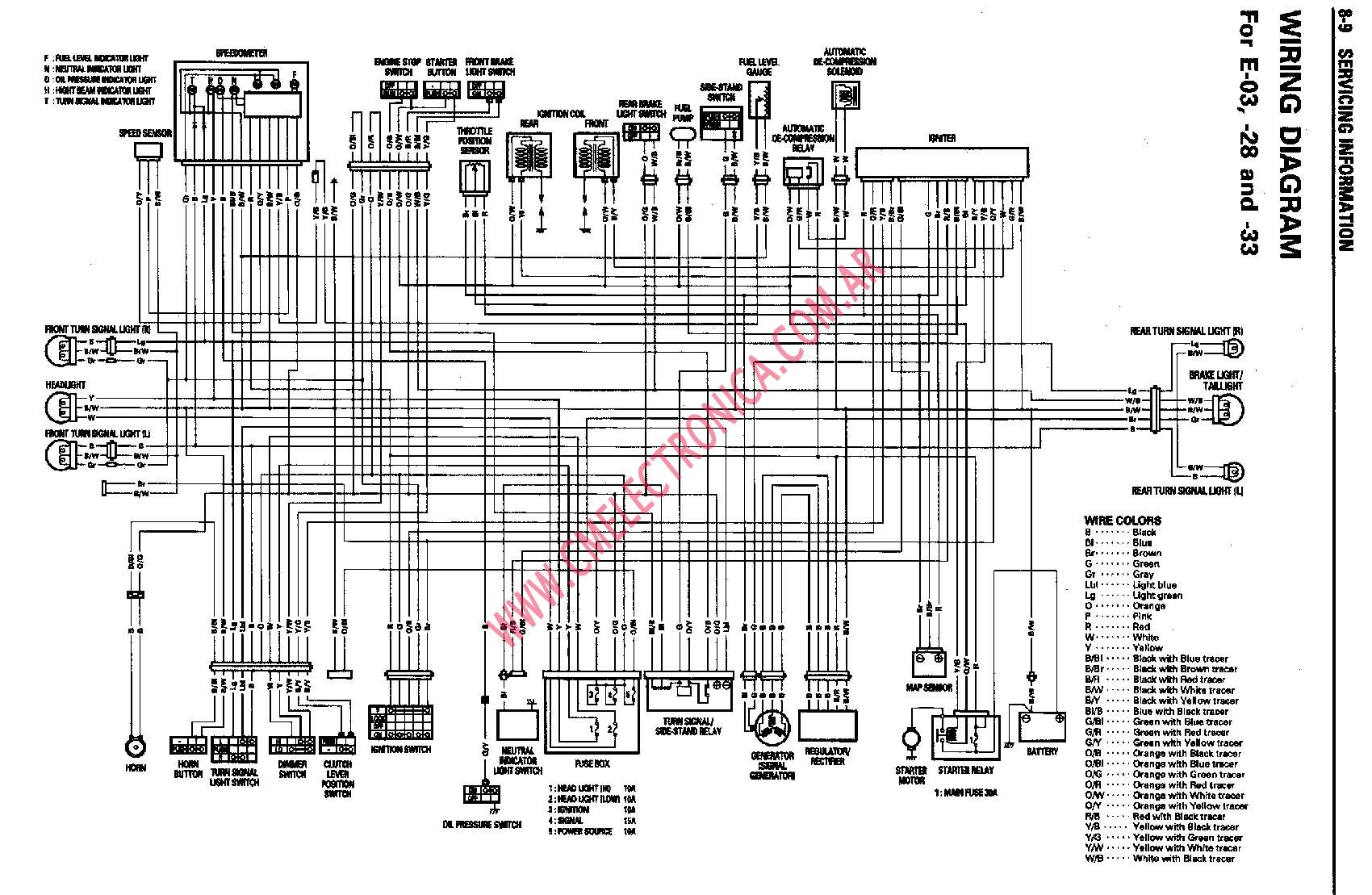 holden vl wiring diagram