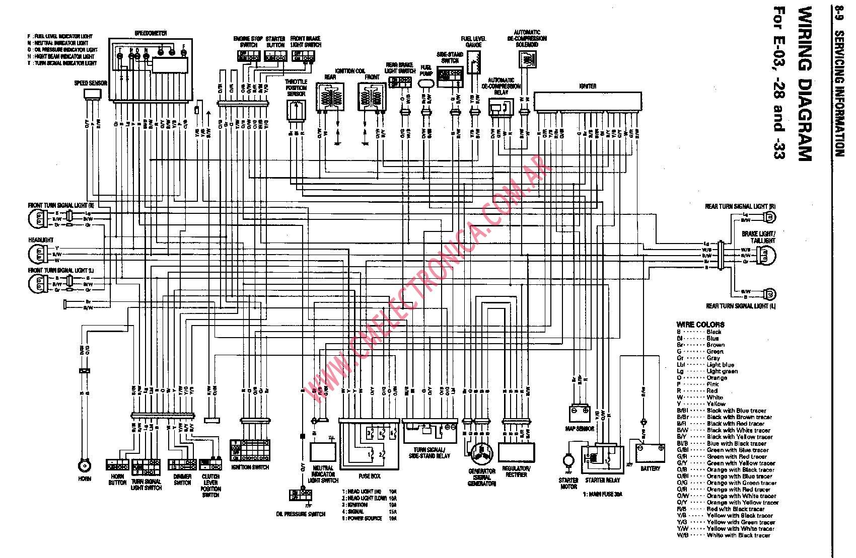 Cool suzuki drz 250 wiring diagram photos electrical circuit extraordinary suzuki ozark 250 wiring diagram contemporary best asfbconference2016 Choice Image