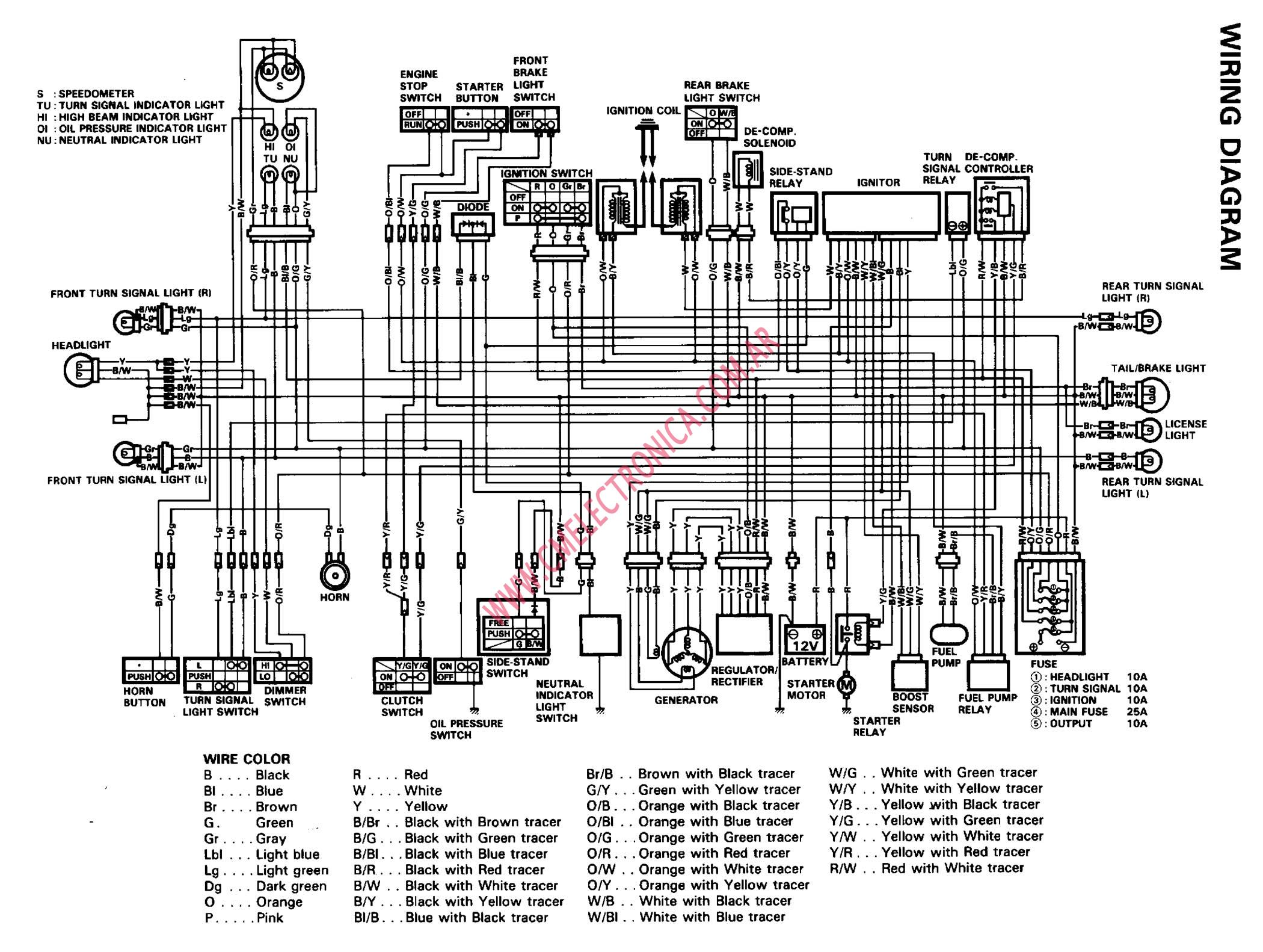 1998 kawasaki bayou 220 wiring diagram wiring diagram arctic cat 400 engine diagram