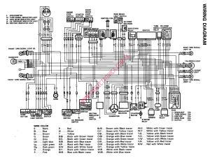 Diagrama suzuki vs1400