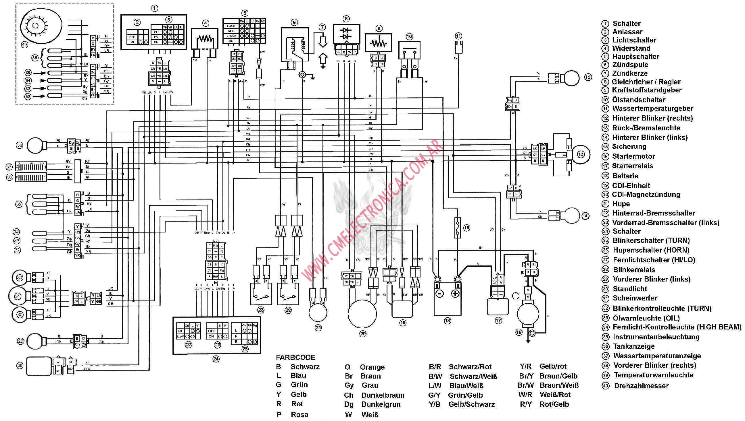 yamaha jog r wiring diagram wiring diagram yamaha aerox 155 manual pdf at Yamaha Aerox Yq 50 Wiring Diagram