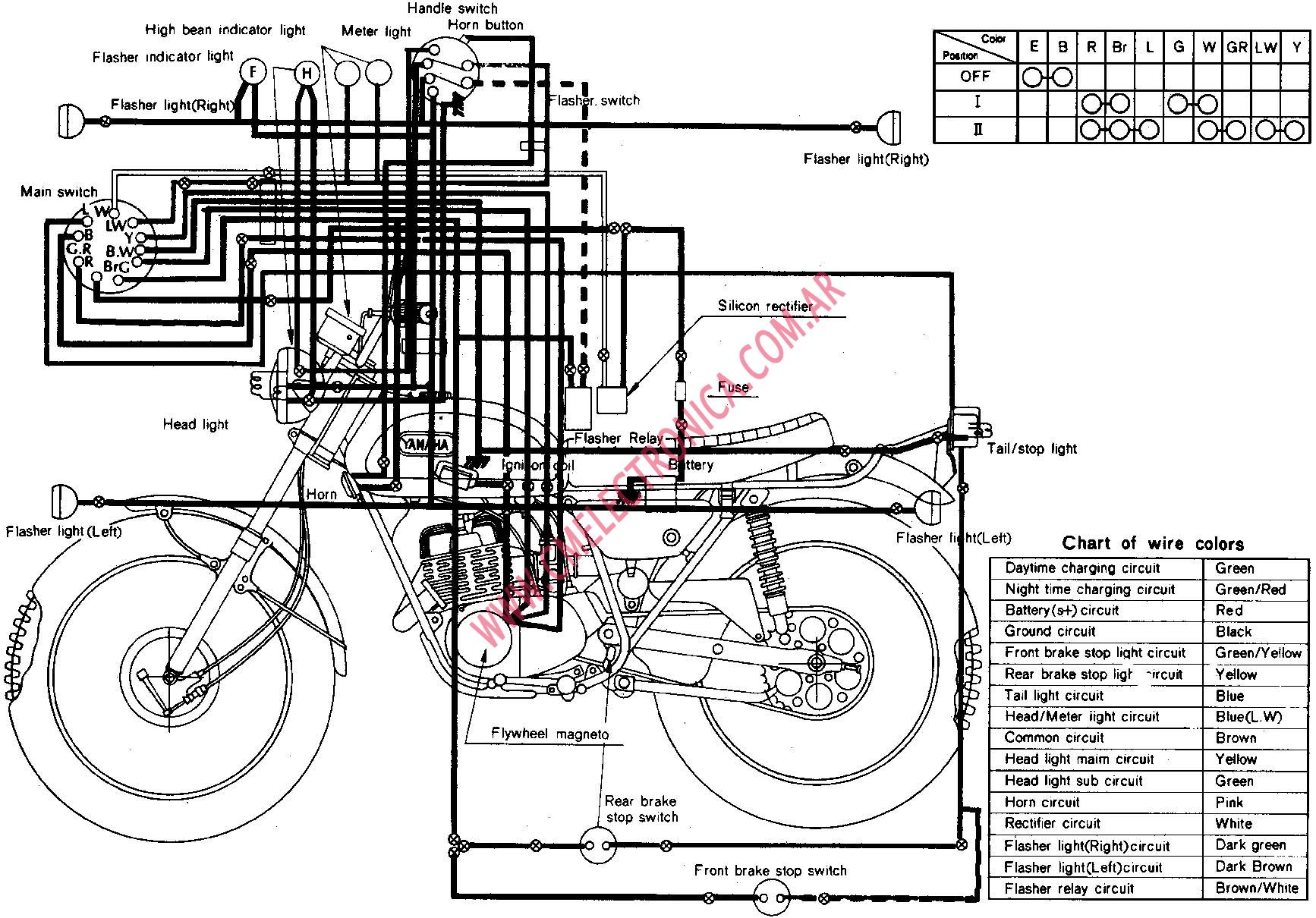 1999 Kodiak 400 Wiring Diagram