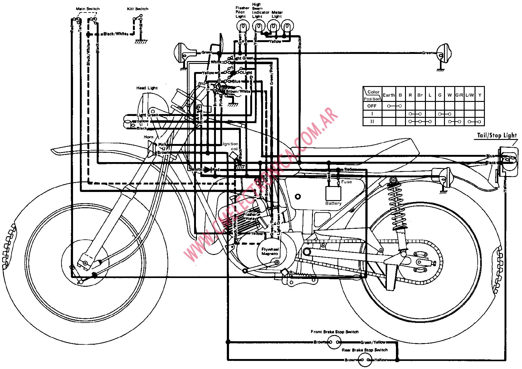 Superb Yamaha Chappy Wiring Diagram Wiring Diagram Database Wiring Digital Resources Antuskbiperorg