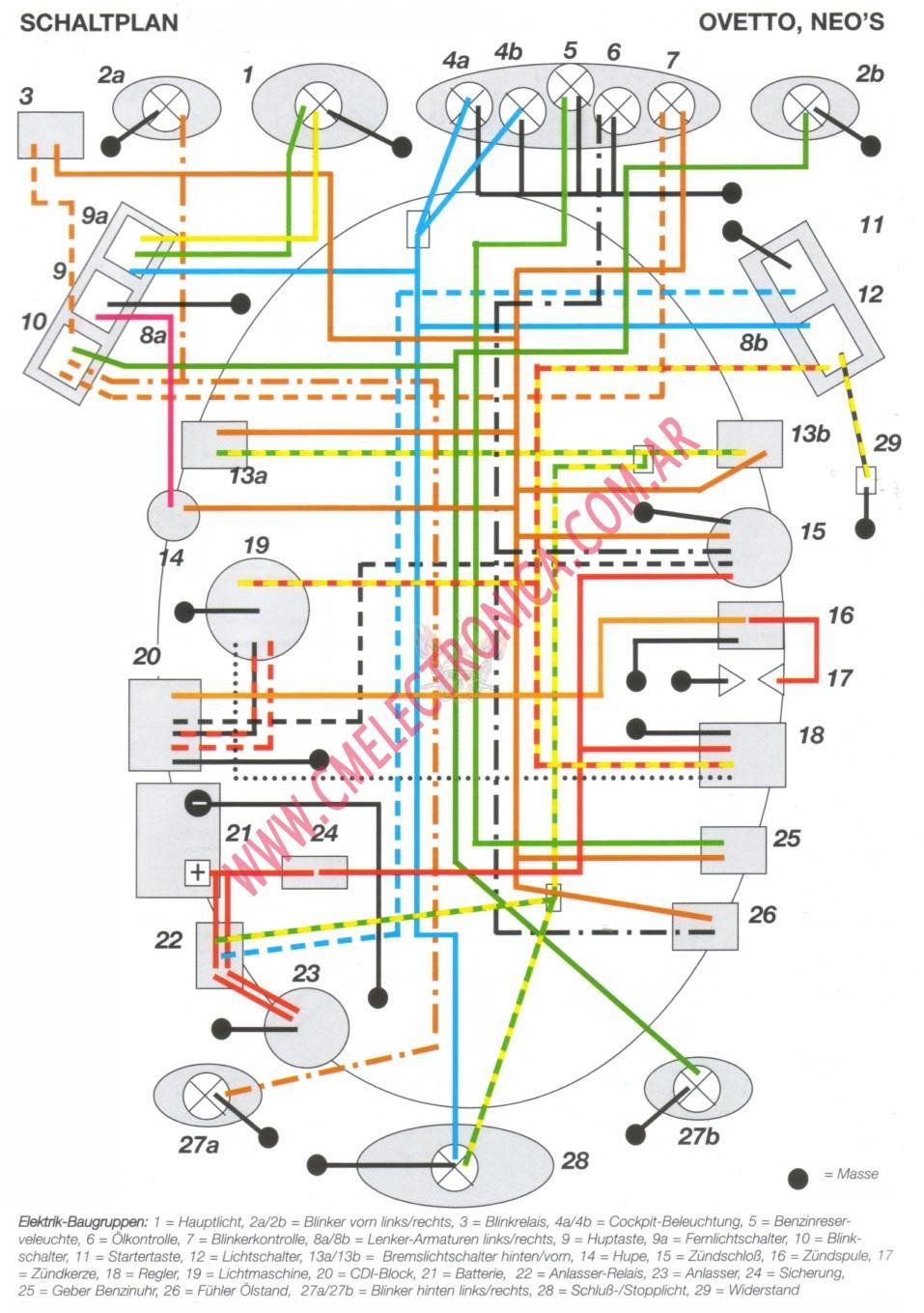 Honda 4 Wheeler Wiring Diagram