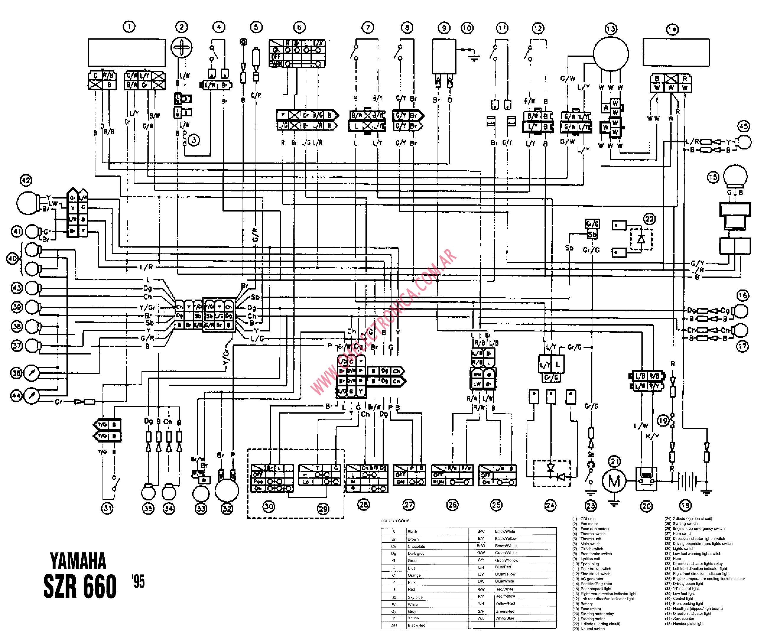2002 Yamaha Grizzly 660 Wiring Diagram Diagram Base Website Wiring ... 2004 Yamaha Grizzly Wiring Diagram Diagram Base Website Full Edition - hyve-special
