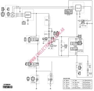Diagrama yamaha ttr250