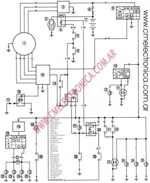 Diagrama yamaha xt225 serow