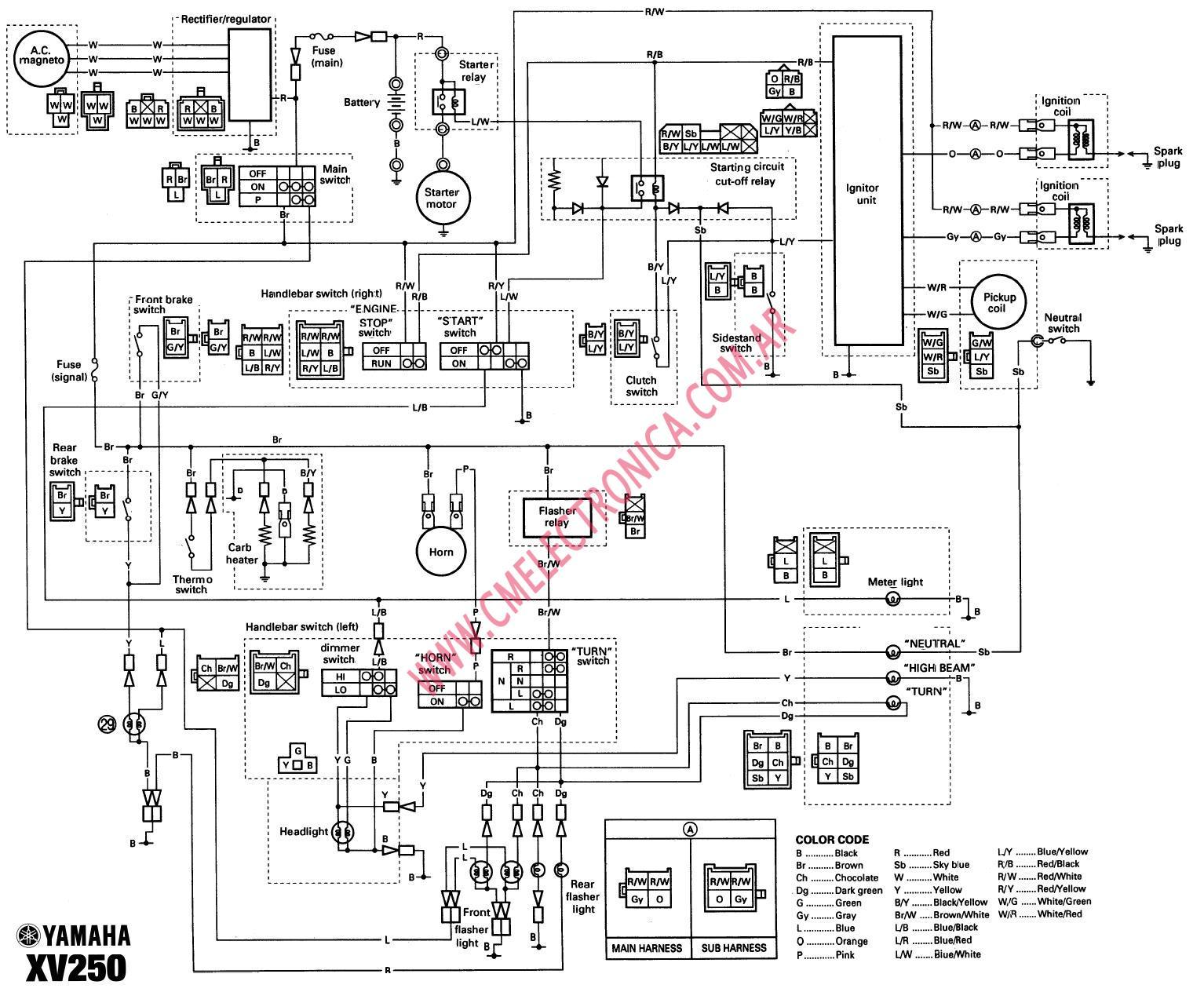 farmtrac tractor electrical wiring diagram craftsman