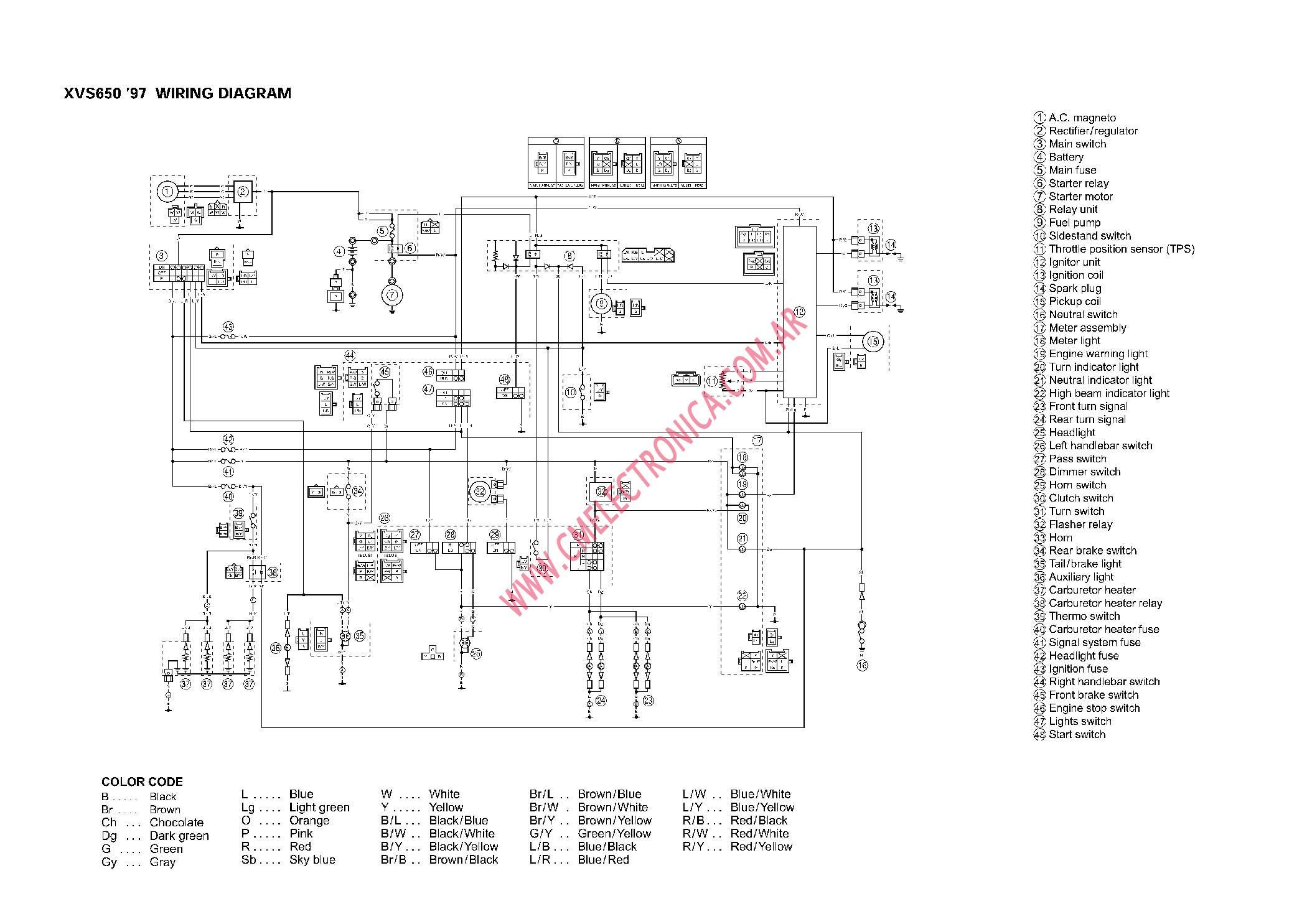 yamaha xvs650?resize\\=665%2C470 100 [ user manual rotax 377 ] a z ultralight classifieds main  at highcare.asia