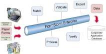 FormStorm
