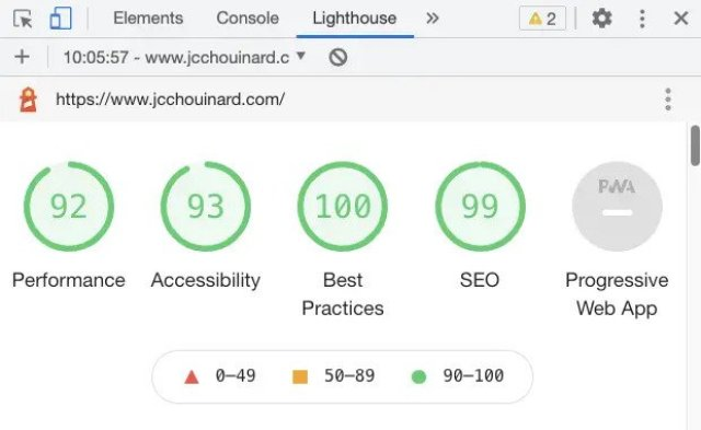 Google Lighthouse - How to Improve PageSpeed on my WordPress Site