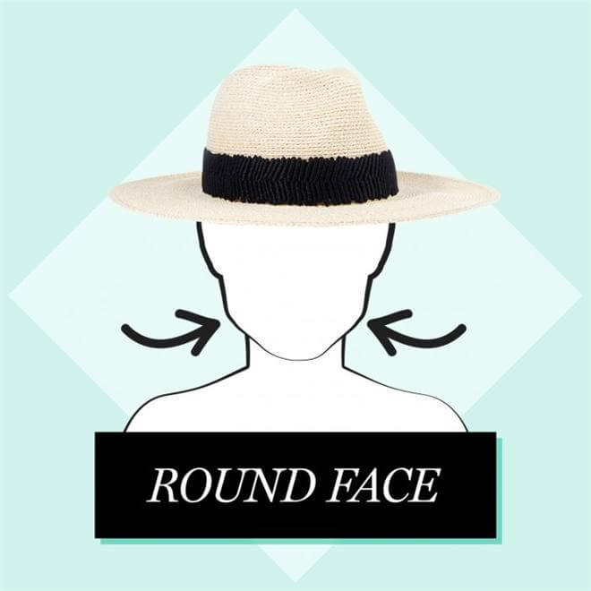 Round face
