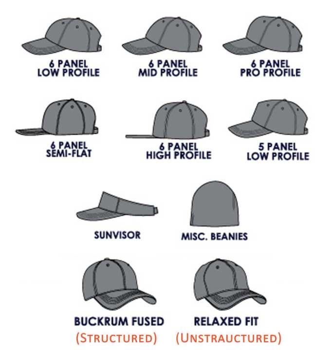 Baseball cap crown types - CNCAPS 29af79cc914