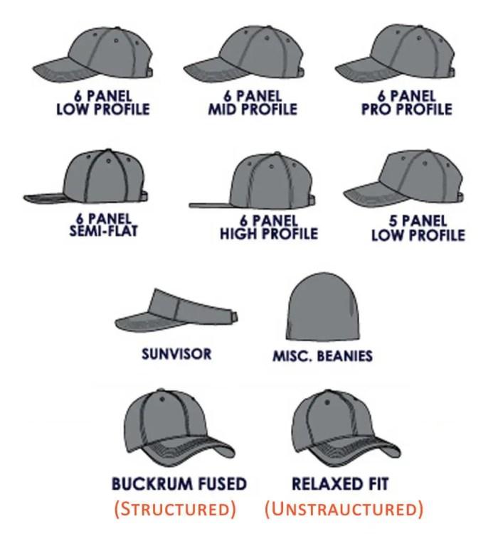 baseball cap styles