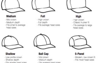 Baseball cap types