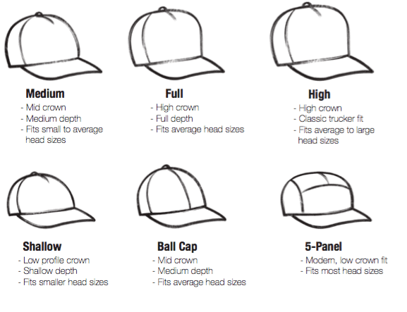 What are the different types of baseball caps - CNCAPS dcca37c2627