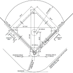 regulation baseball field dimensions