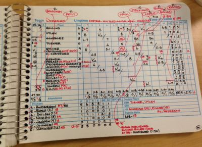 Ed Munson's official scorebook after a 14-inning Dodger victory.