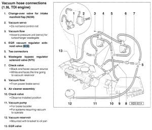Brake pedal not returning  TDIClub Forums