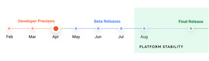 google-android-12-release-schedule.png