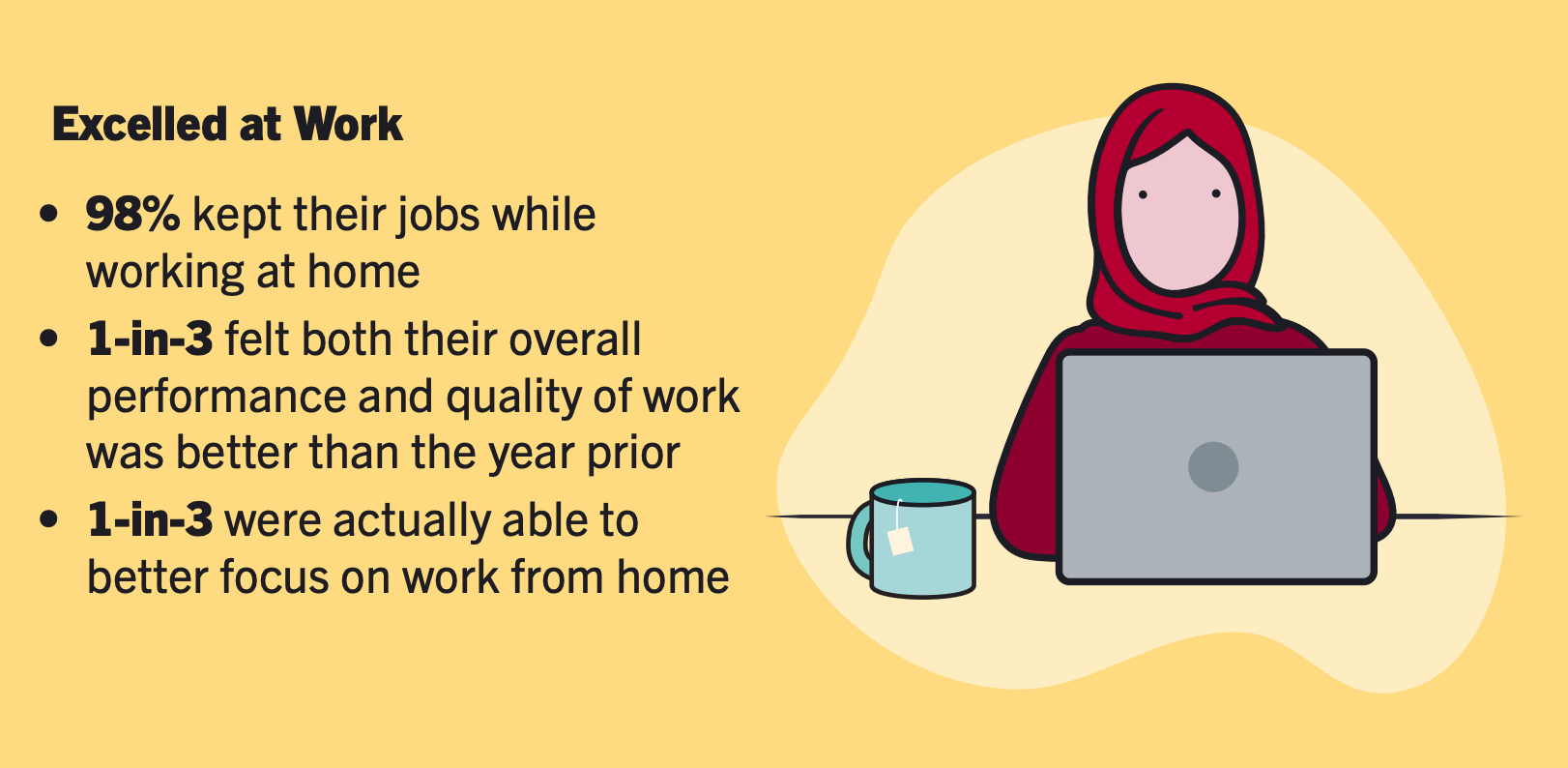 Harvard work from home