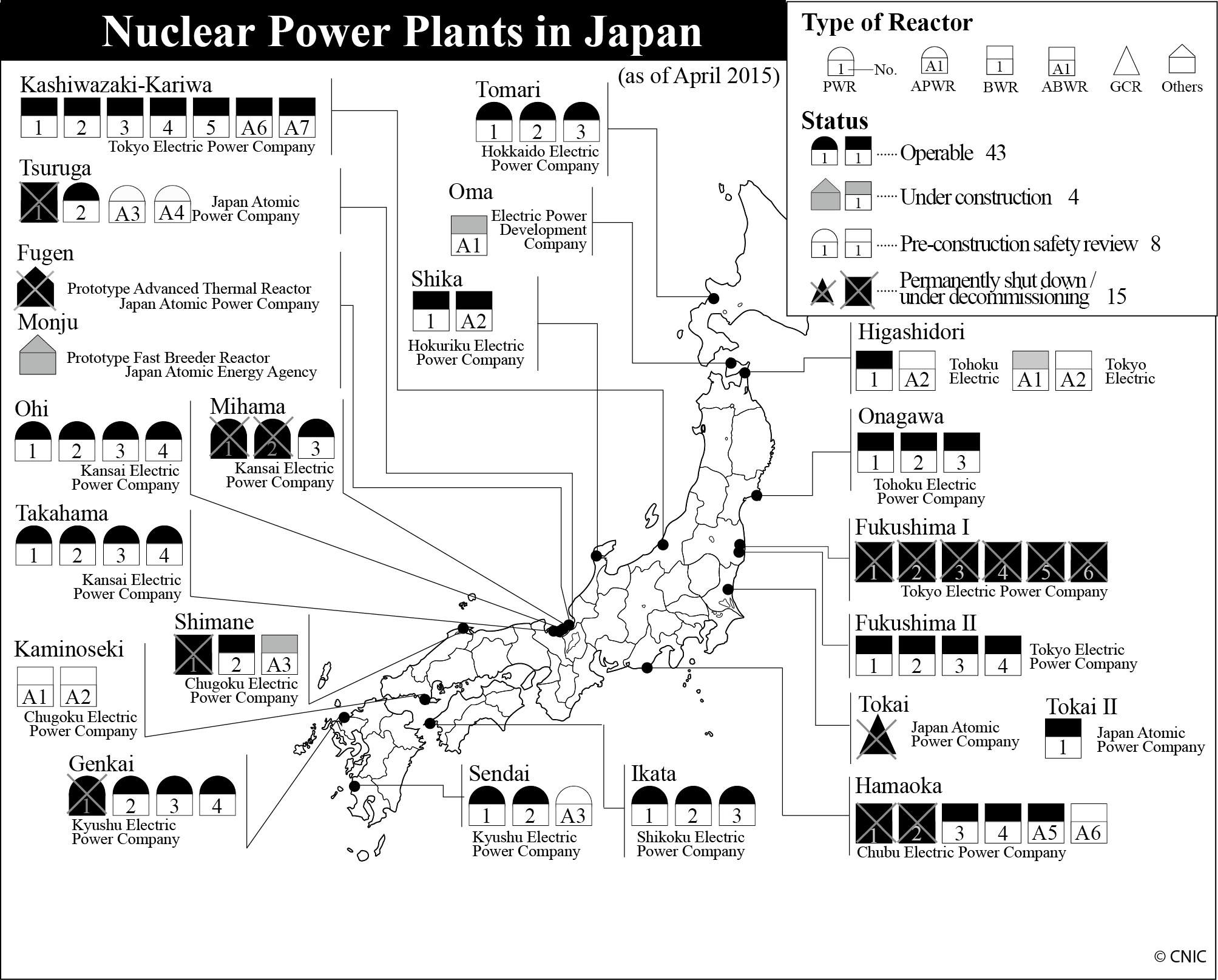 Nuclear Plants And Facilities In East Asia And Japan Maps