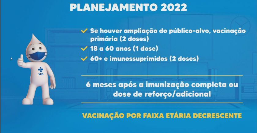 Covid-19 vaccination planning for 2022