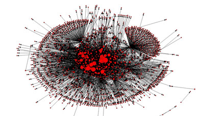 Graphic visualization of network of authors in the ccMixter community