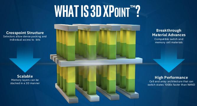 Resultado de imagen para what is 3d xpoint