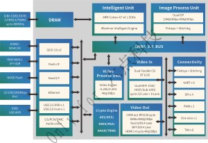 V5 Engine Diagram   Wiring Library