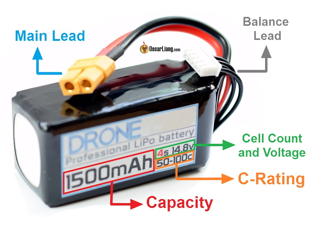 lipo batteries and safety for beginners cny drones rh cnydrones org