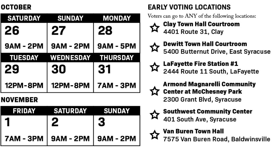 Dates, Times and Locations for Early Voting. Visit https://www.voteearlyny.org to find this information.