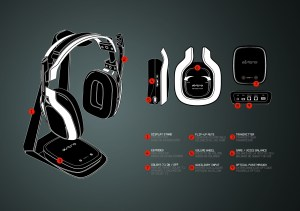 CoOptimus  News  Astro Launches A50 Wireless Headset