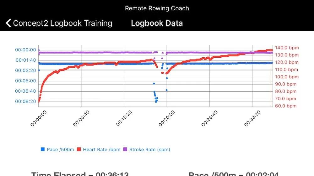 concept2 logbook online rowing coach app