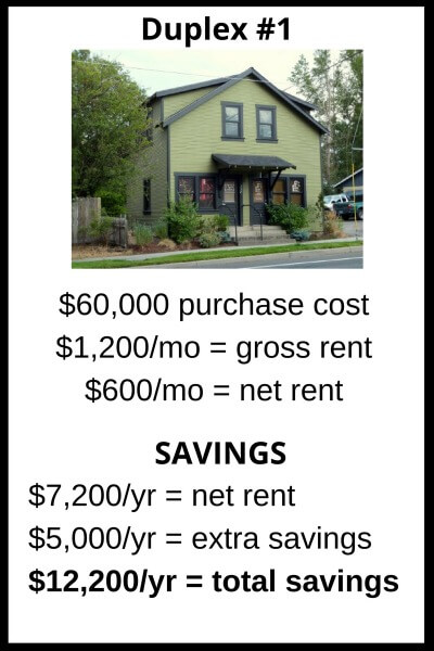 Profit by Investing in Real Estate Tax Liens: Earn Safe, Secured, and Fixed Returns Every Time free