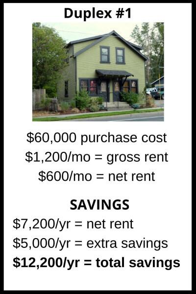 All-Cash Plan - Free & Clear Rental Properties