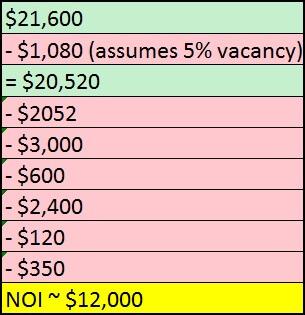 real estate game poorvu pdf