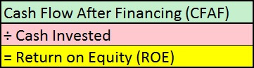 The Real Estate Game - ROE - Return on Equity