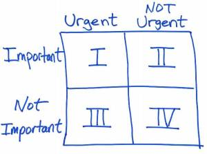 The Urgent & Important: How to Take Control of Your Time