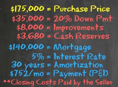 House Hack #2 - Purchase Numbers - Housing Battle - Dream Home vs House Hacking
