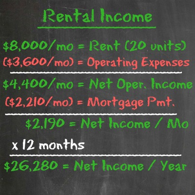 20-unit rental numbers - Trade-Up Plan - 1031-exchange