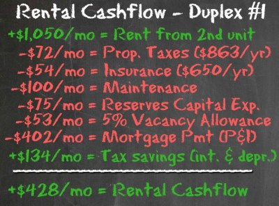 Rental Cashflow - duplex #1 - Housing Battle - Dream Home vs House Hacking
