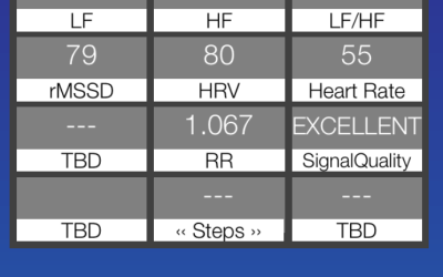 Heart Rate Variability & why you should track it.