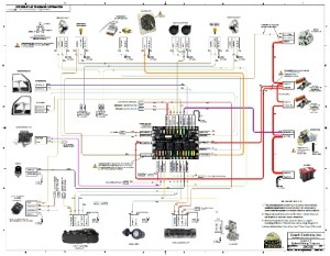 All Products : Coach Controls, Street Rod Wiring Kits
