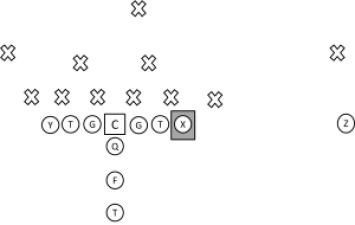 Football Plays - Flanker ON