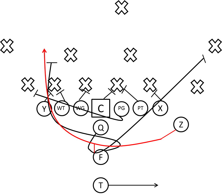 how to learn football plays