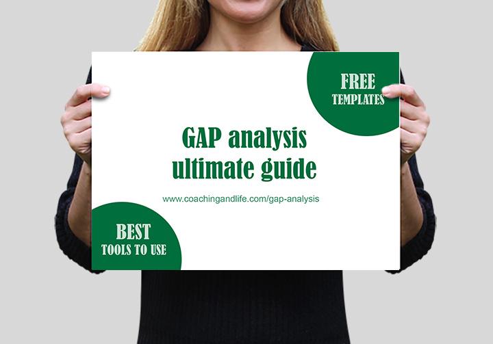 GAP analysis and templates by coachingandlife.com